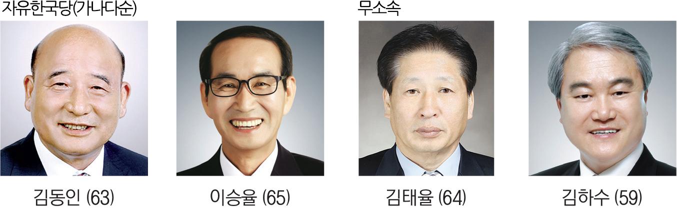 20180212_청도군수.jpg