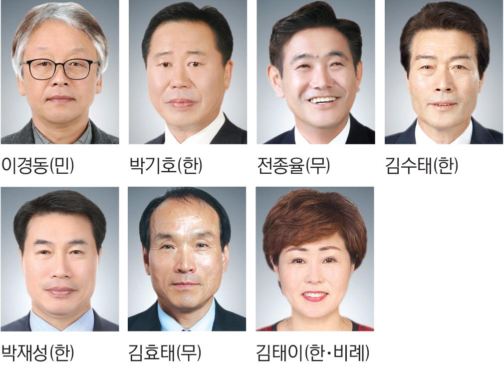 청도군의회의원들.JPG