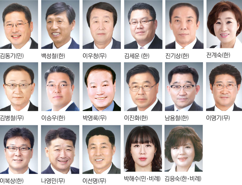 김천시의회1.JPG
