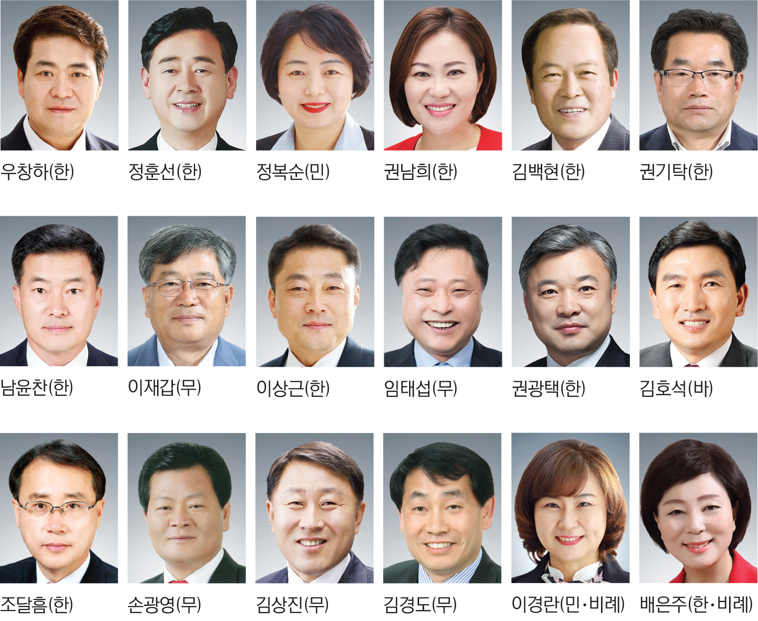 안동시의회 의원들.JPG