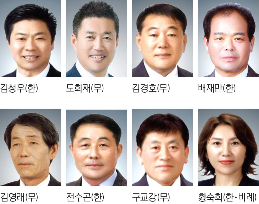 성주군의회의원들.JPG