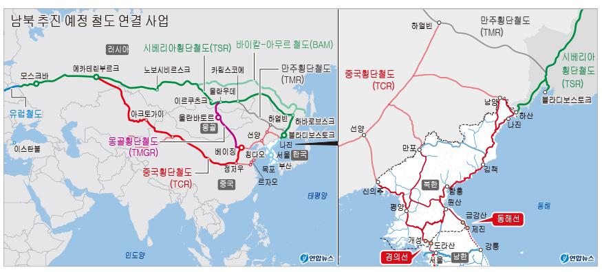 남북철도.jpg