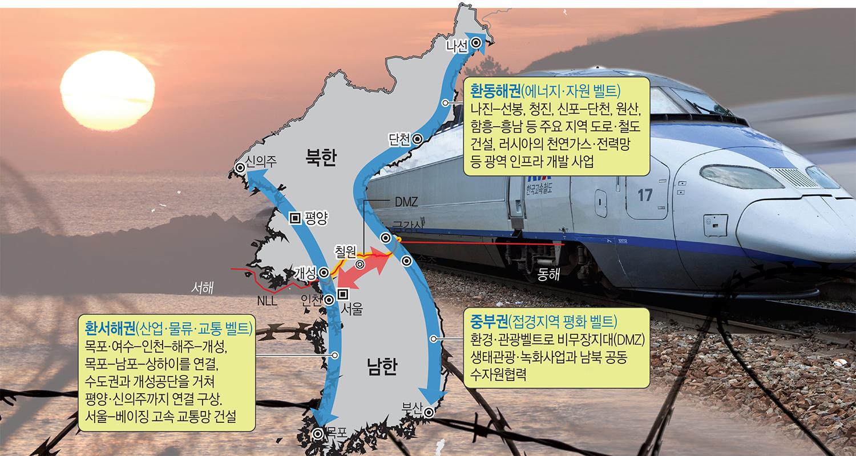 북방시대.JPG